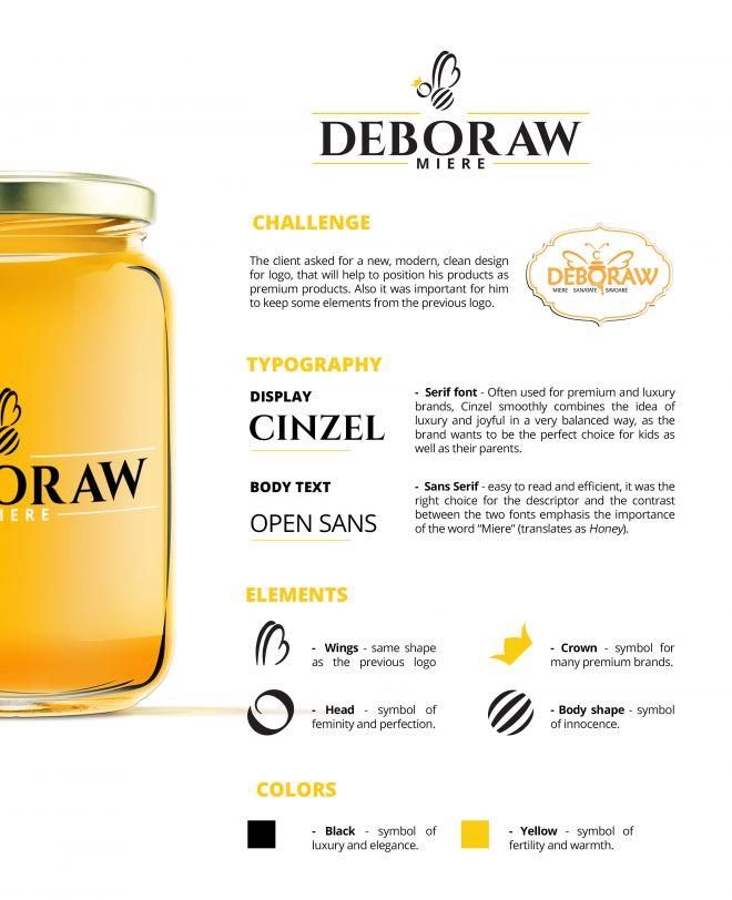 Deboraw-Miere-logo-brakdown-TRADUS